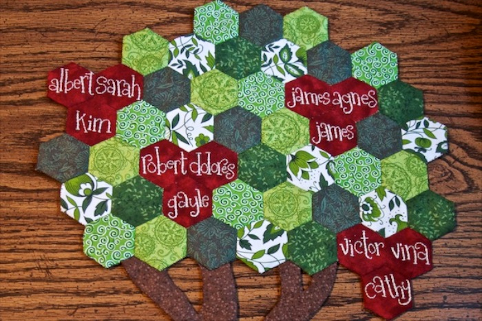 fabric family tree